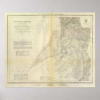 Wellfleet Harbor, Mass Print