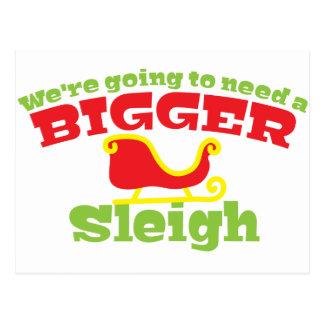 We're going to need a BIGGER SLEIGH! Christmas fun Postcard