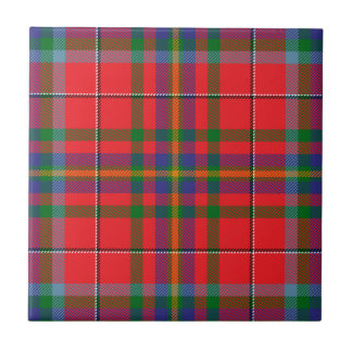 West_Virginia_state_tartan Ceramic Tile
