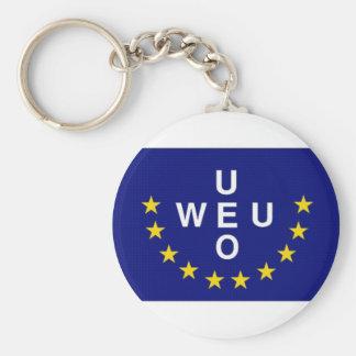 Western European Union Flag Basic Round Button Keychain