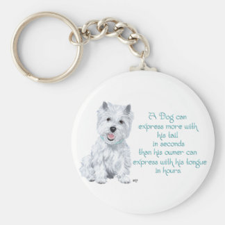 Westie Wisdom - Wagging Tail or Tongue? Basic Round Button Keychain