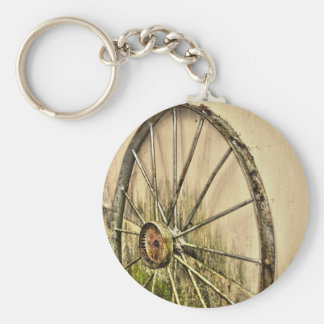 Whagon Wheel Keychain