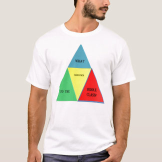 WHAT HAPPENED TO THE MIDDLE CLASS? T-Shirt