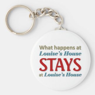 What happens at Louise's House Keychain