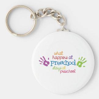 What Happens At Preschool Days Keychain