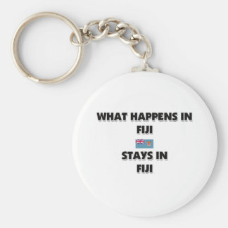 What Happens In FIJI Stays There Keychain