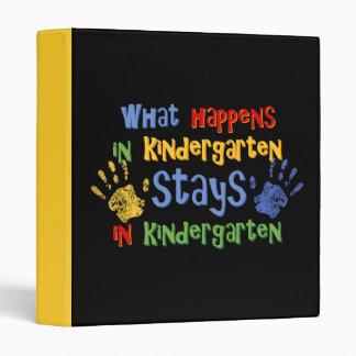 What Happens In Kindergarten Binder