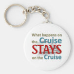 What happens on the cruise basic round button keychain
