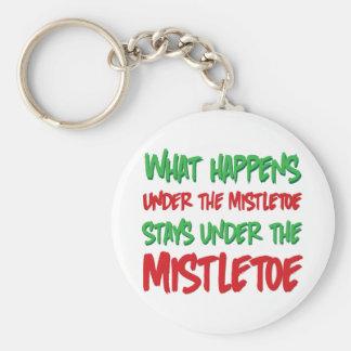 What Happens Under the Mistletoe Stays Under Basic Round Button Keychain