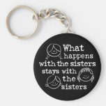 What Happens with the Sisters Basic Round Button Keychain