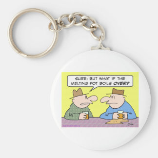what if melting pot boils over keychain