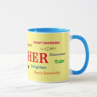 What is a Teacher Mug? Mug