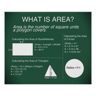 What is Area Poster *Updated*