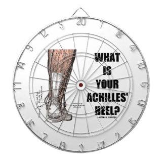 What Is Your Achilles' Heel? (Heel Anatomy) Dartboard With Darts