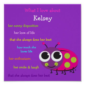 What Mom Loves About . . . Personalize it! Poster