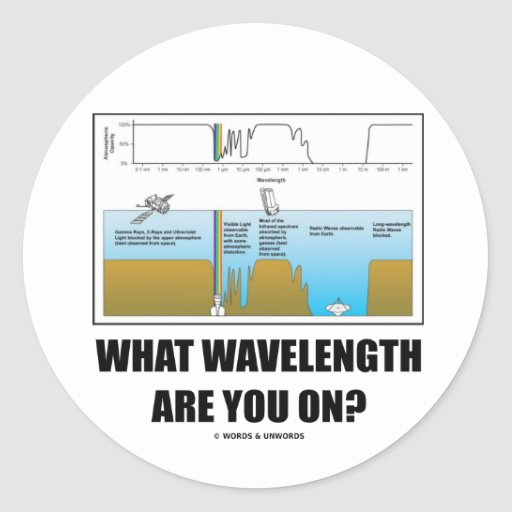 What Wavelength Are You On? (Electromagnetism) Sticker