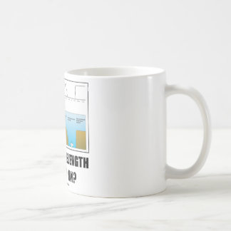 What Wavelength Are You On? (Psychology Humor) Classic White Coffee Mug