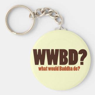 What would Buddha do Basic Round Button Keychain