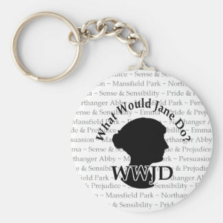 What Would Jane Do?  Keychain
