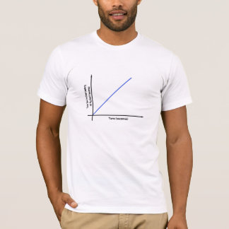 What you lookin' at? T-Shirt
