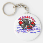 Whatever Floats Your Goat Basic Round Button Keychain