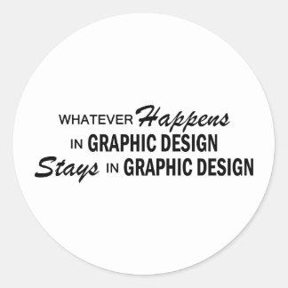 Whatever Happens - Graphic Design Classic Round Sticker