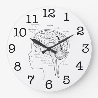 What's in Your Brain Large Clock