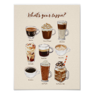 """""""What's Your Cuppa"""" Coffee Drinks Poster"""