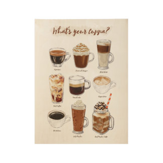 """""""What's Your Cuppa?"""" Coffee Drinks Poster"""