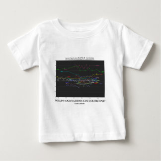 What's Your Nation's Gini Coefficient? (Economics) Baby T-Shirt