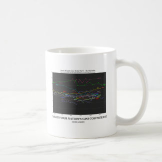 What's Your Nation's Gini Coefficient? (Economics) Coffee Mug