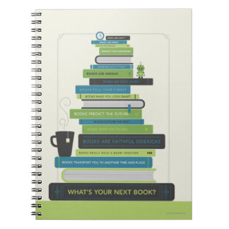What's Your Next Book? Spiral Notebooks