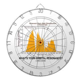 What's Your Orbital Resonance? (Astronomy Humor) Dart Board