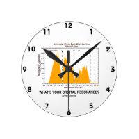 What's Your Orbital Resonance? (Astronomy Humor) Round Clock