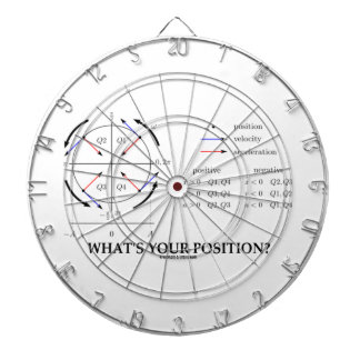 What's Your Position? (Angular Momentum) Dartboard