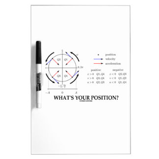 What's Your Position? (Angular Momentum) Dry-Erase Whiteboards