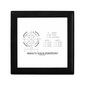 What's Your Position? (Angular Momentum) Trinket Box