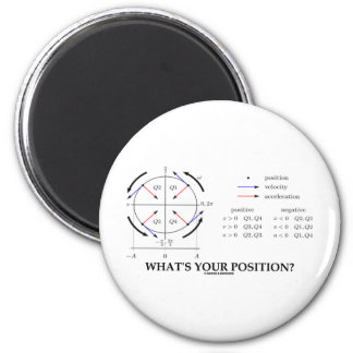 What's Your Position? (Angular Momentum) Refrigerator Magnet
