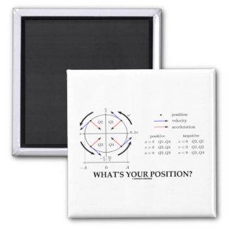 What's Your Position? (Angular Momentum) Fridge Magnet