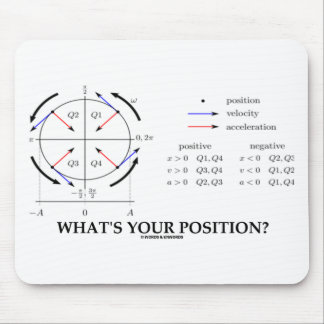 What's Your Position? (Angular Momentum) Mouse Pad