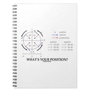 What's Your Position? (Angular Momentum) Spiral Notebook
