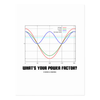 What's Your Power Factor? (Physics) Postcard