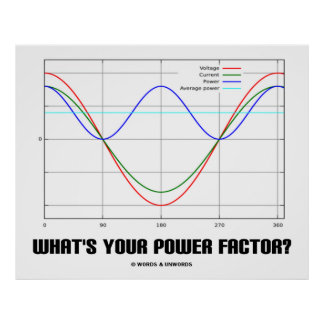 What's Your Power Factor? (Physics) Poster