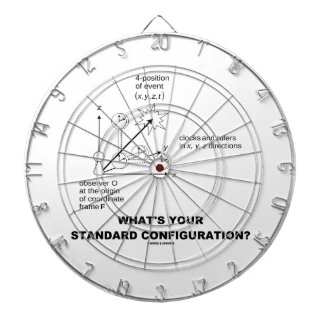 What's Your Standard Configuration? (Physics) Dartboard