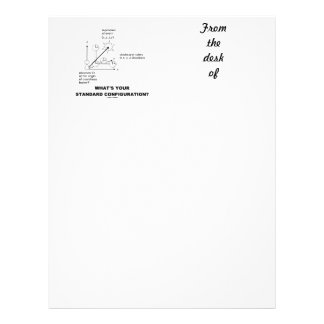 What's Your Standard Configuration? (Physics) Letterhead