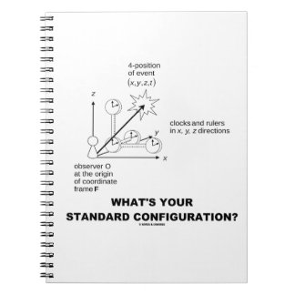 What's Your Standard Configuration? (Physics) Spiral Notebook