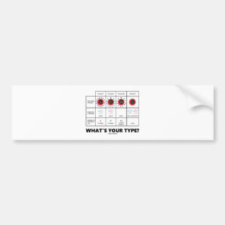 What's Your Type? (Blood Cell Groups) Bumper Sticker