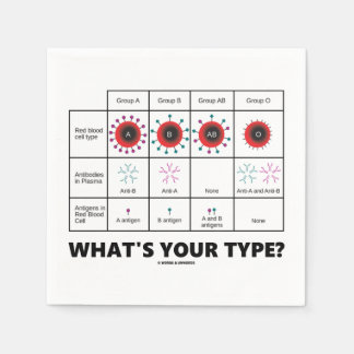 What's Your Type? (Blood Cell Groups) Disposable Napkins