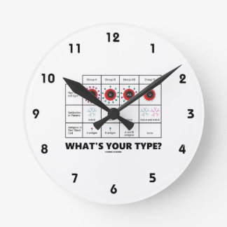 What's Your Type? (Blood Cell Groups) Round Clock