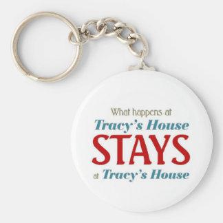 Whay sucede en la casa de Tracy Llaveros